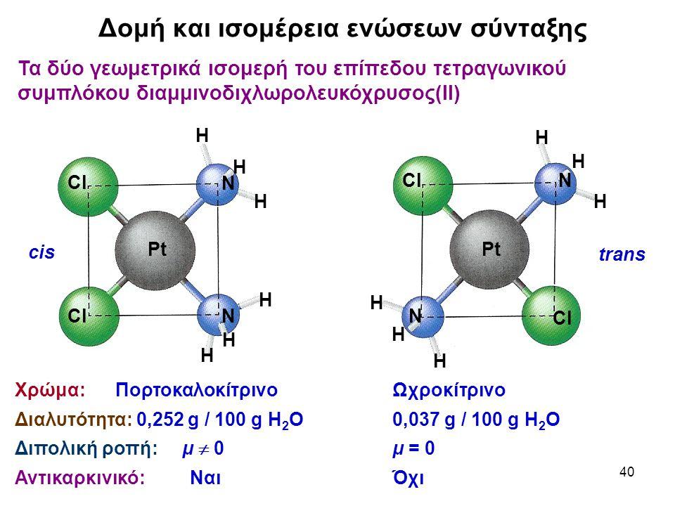 40 Τα δύο γεωμετρικά ισομερή του επίπεδου τετραγωνικού συμπλόκου διαμμινοδιχλωρολευκόχρυσος(ΙΙ) Δομή και ισομέρεια ενώσεων σύνταξης Cl N N Pt H H H H