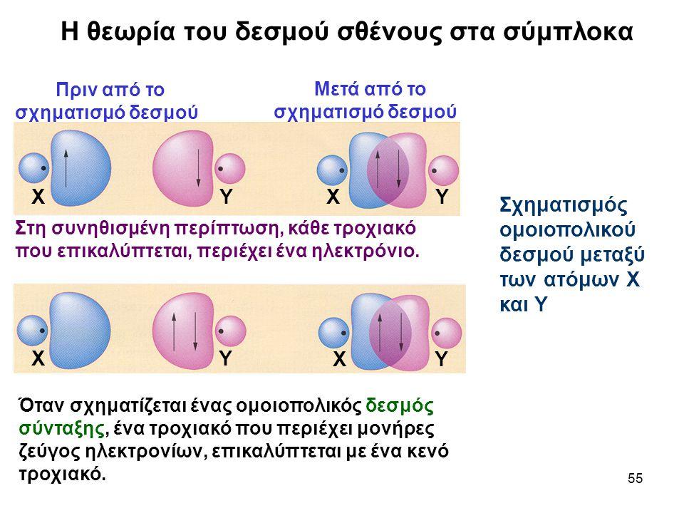 55 Η θεωρία του δεσμού σθένους στα σύμπλοκα Όταν σχηματίζεται ένας ομοιοπολικός δεσμός σύνταξης, ένα τροχιακό που περιέχει μονήρες ζεύγος ηλεκτρονίων,