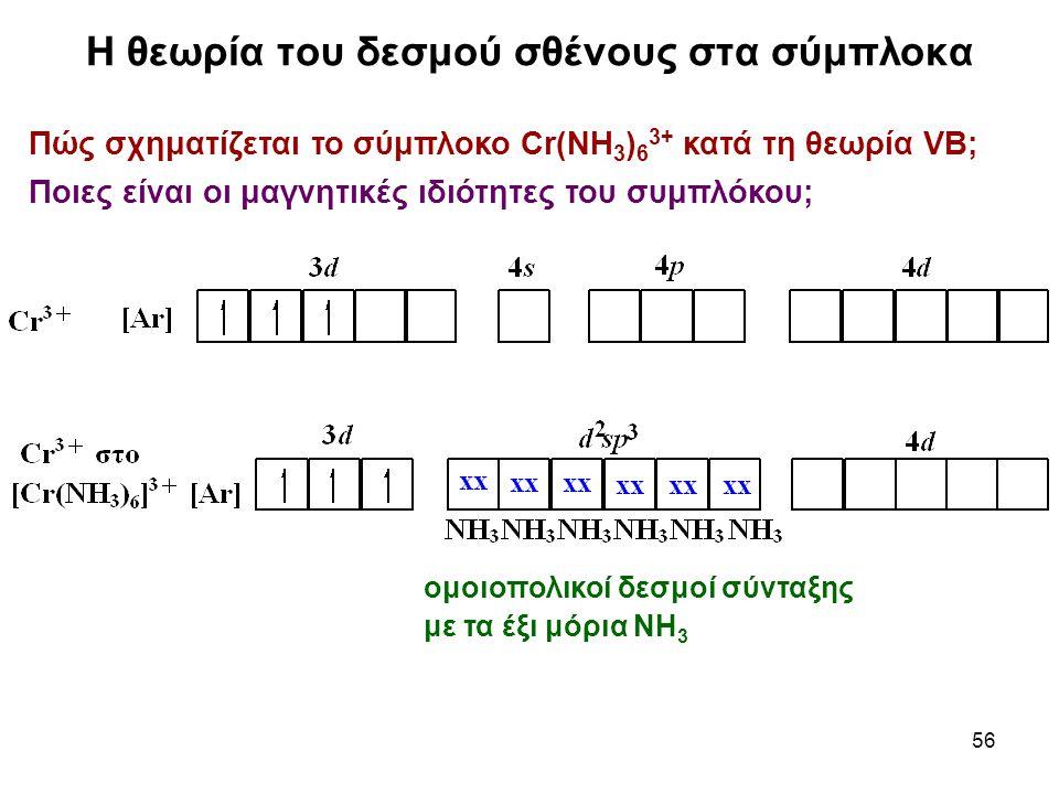 56 Η θεωρία του δεσμού σθένους στα σύμπλοκα Πώς σχηματίζεται το σύμπλοκο Cr(NH 3 ) 6 3+ κατά τη θεωρία VB; Ποιες είναι οι μαγνητικές ιδιότητες του συμ