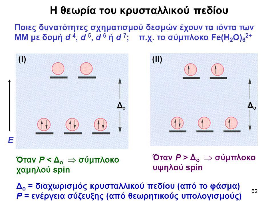 62 Η θεωρία του κρυσταλλικού πεδίου Ποιες δυνατότητες σχηματισμού δεσμών έχουν τα ιόντα των ΜΜ με δομή d 4, d 5, d 6 ή d 7 ; π.χ. το σύμπλοκο Fe(H 2 O