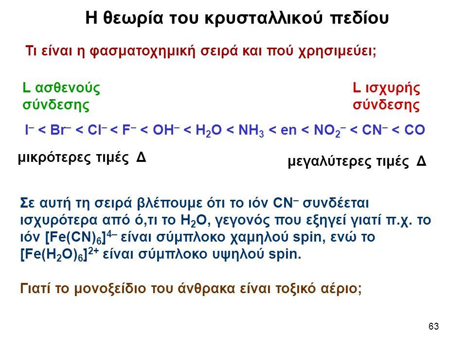 63 Η θεωρία του κρυσταλλικού πεδίου Τι είναι η φασματοχημική σειρά και πού χρησιμεύει; I – < Br – < Cl – < F – < OH – < H 2 O < NH 3 < en < NO 2 – < C