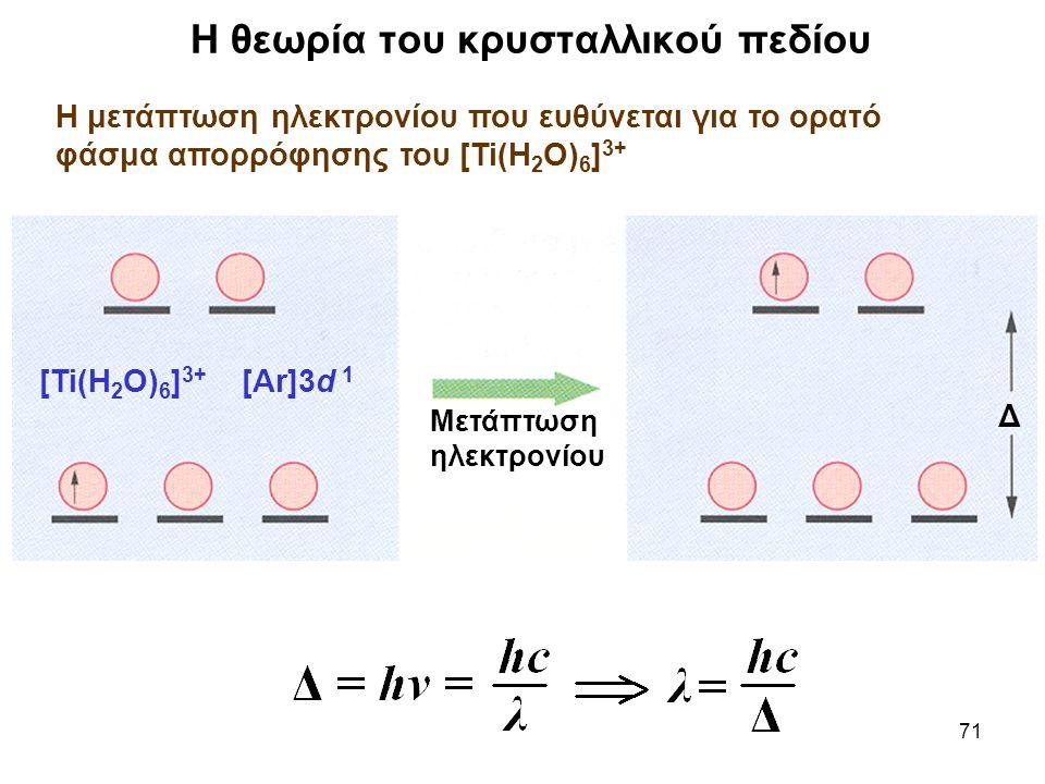 71 Η θεωρία του κρυσταλλικού πεδίου Η μετάπτωση ηλεκτρονίου που ευθύνεται για το ορατό φάσμα απορρόφησης του [Ti(H 2 O) 6 ] 3+ Μετάπτωση ηλεκτρονίου Δ