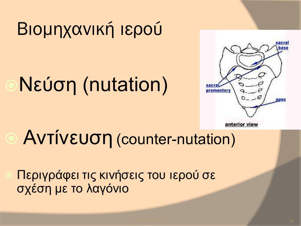 Βιομηχανική ιερού  Νεύση (nutation)  Αντίνευση (counter-nutation)  Περιγράφει τις κινήσεις του ιερού σε σχέση με το λαγόνιο SCR/CB/ANP/201310