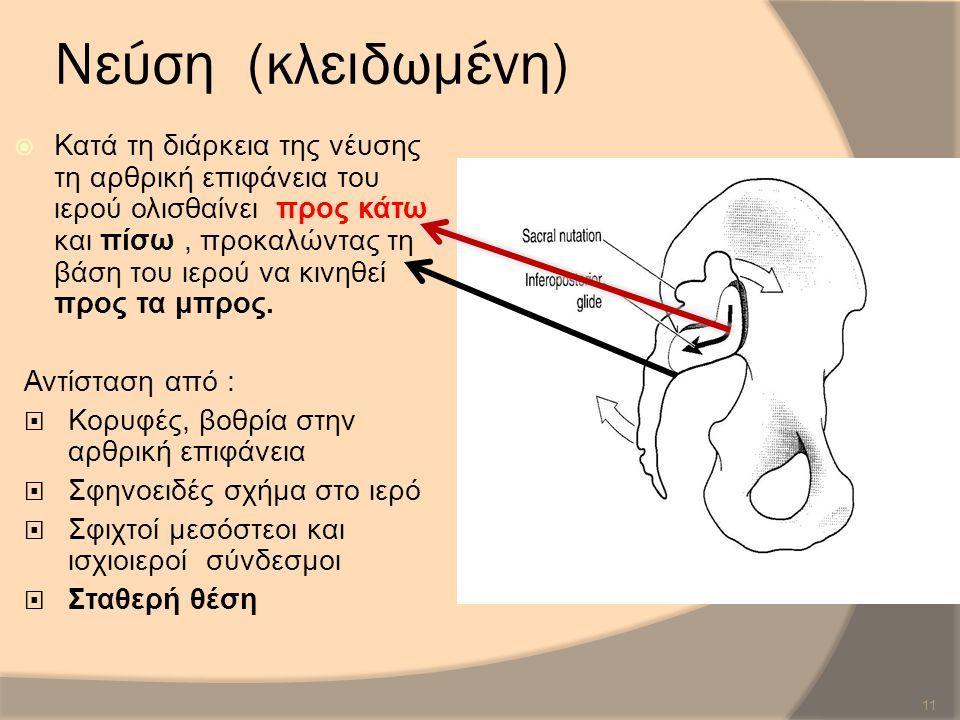 Νεύση (κλειδωμένη)  Κατά τη διάρκεια της νέυσης τη αρθρική επιφάνεια του ιερού ολισθαίνει προς κάτω και πίσω, προκαλώντας τη βάση του ιερού να κινηθεί προς τα μπρος.