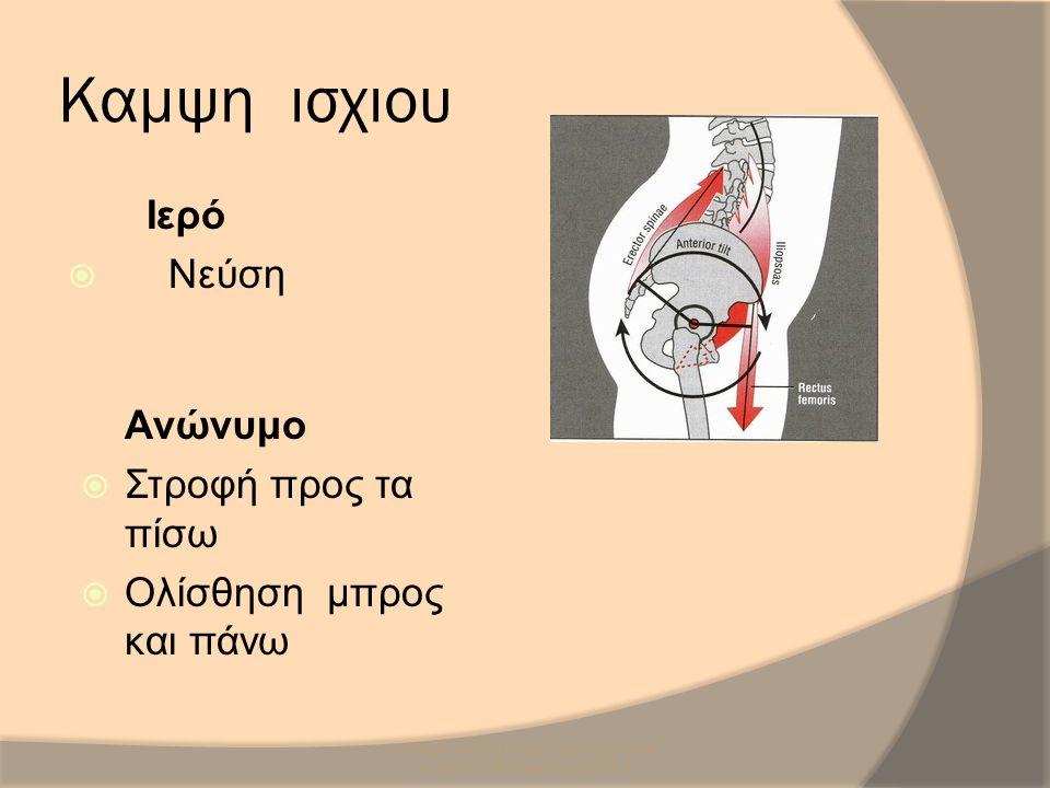 Καμψη ισχιου Ιερό  Νεύση Ανώνυμο  Στροφή προς τα πίσω  Ολίσθηση μπρος και πάνω SCR/DR/AM/UH/NMS3/Sacro-iliac Joint Anatomy & Biomechanics/2008-9