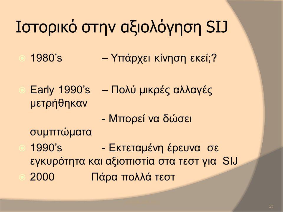Ιστορικό στην αξιολόγηση SIJ  1980's – Υπάρχει κίνηση εκεί;?  Early 1990's – Πολύ μικρές αλλαγές μετρήθηκαν - Μπορεί να δώσει συμπτώματα  1990's- Ε