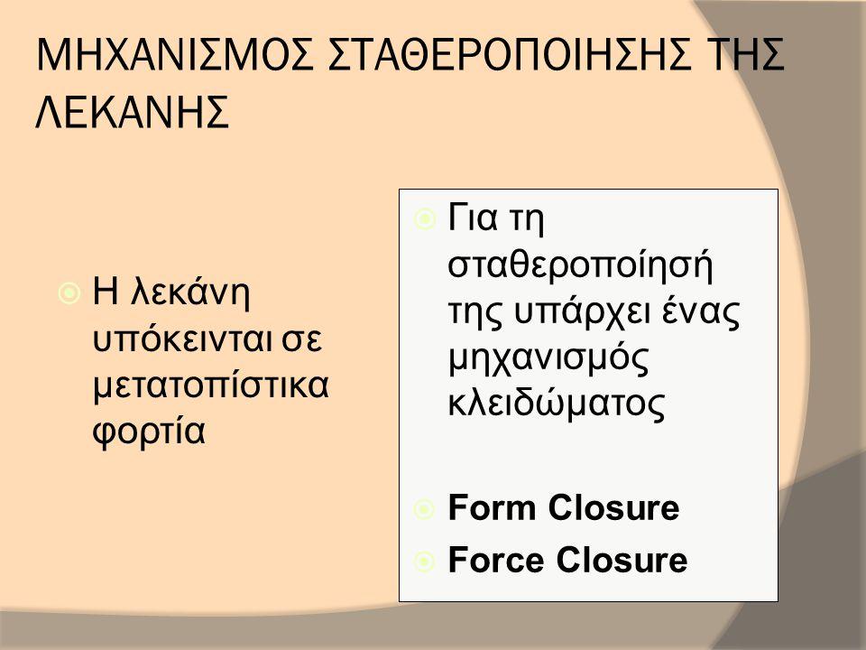 ΜΗΧΑΝΙΣΜΟΣ ΣΤΑΘΕΡΟΠΟΙΗΣΗΣ ΤΗΣ ΛΕΚΑΝΗΣ  Η λεκάνη υπόκεινται σε μετατοπίστικα φορτία  Για τη σταθεροποίησή της υπάρχει ένας μηχανισμός κλειδώματος  Form Closure  Force Closure