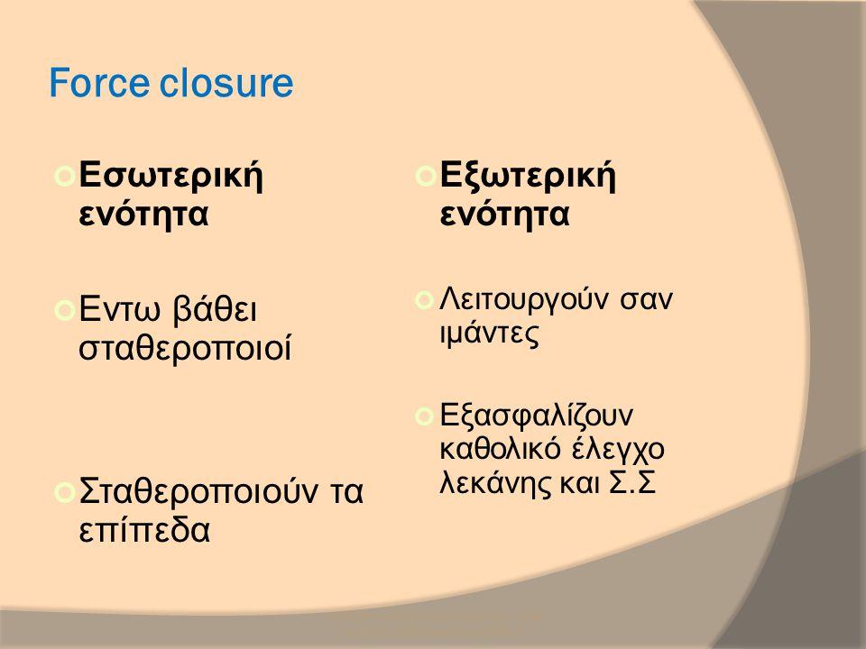 Force closure SCR/DR/AM/UH/NMS3/Sacro-iliac Joint Anatomy & Biomechanics/2008-9 Εσωτερική ενότητα Εντω βάθει σταθεροποιοί Σταθεροποιούν τα επίπεδα Εξωτερική ενότητα Λειτουργούν σαν ιμάντες Εξασφαλίζουν καθολικό έλεγχο λεκάνης και Σ.Σ