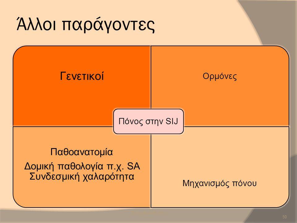 Άλλοι παράγοντες Γενετικοί Ορμόνες Παθοανατομία Δομική παθολογία π.χ. SA Συνδεσμική χαλαρότητα Μηχανισμός πόνου Πόνος στην SIJ SCR/CB/ANP/2012 50