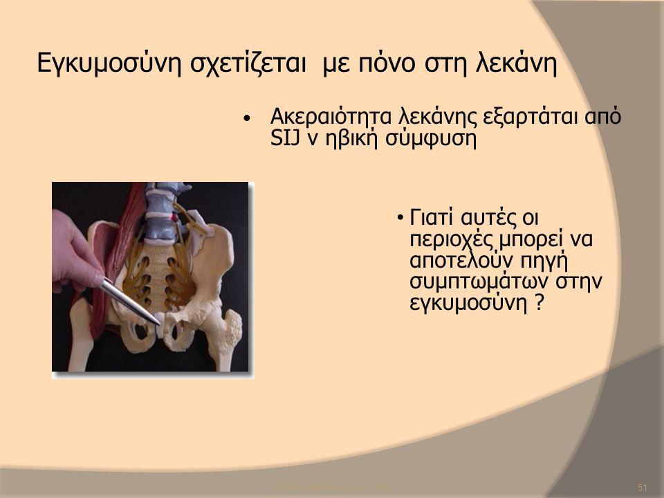 Εγκυμοσύνη σχετίζεται με πόνο στη λεκάνη Ακεραιότητα λεκάνης εξαρτάται από SIJ ν ηβική σύμφυση Γιατί αυτές οι περιοχές μπορεί να αποτελούν πηγή συμπτω