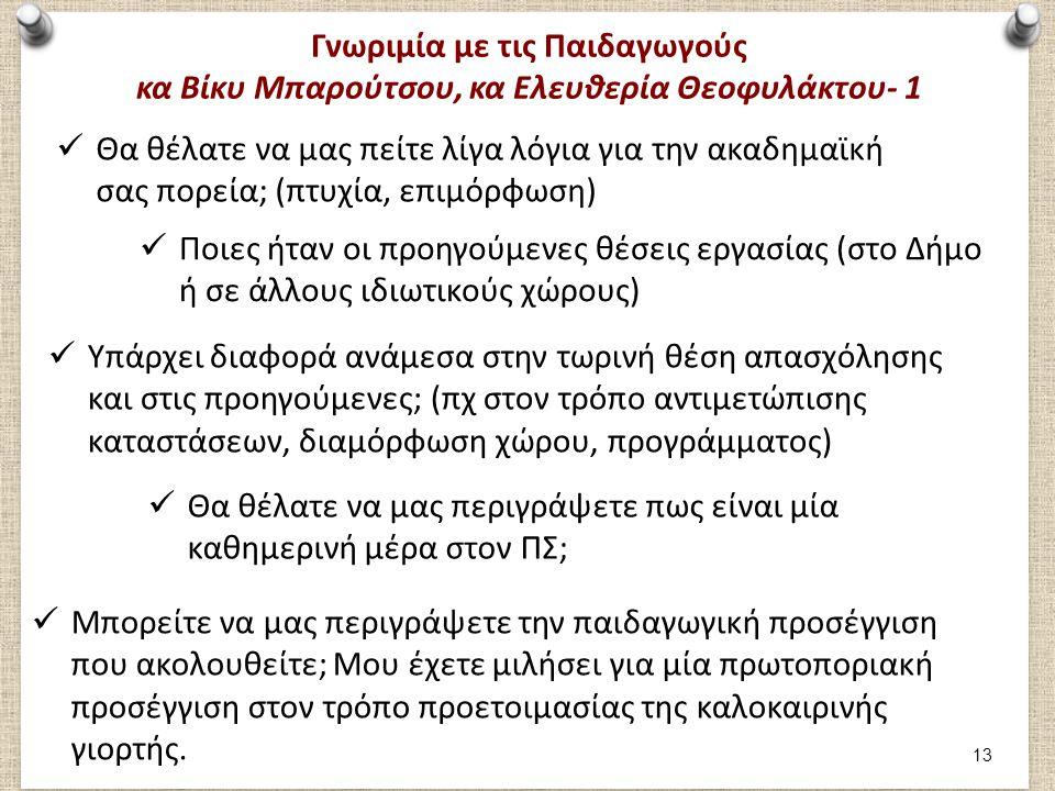 Γνωριμία με τις Παιδαγωγούς κα Βίκυ Μπαρούτσου, κα Ελευθερία Θεοφυλάκτου- 1 Θα θέλατε να μας πείτε λίγα λόγια για την ακαδημαϊκή σας πορεία; (πτυχία, επιμόρφωση) Ποιες ήταν οι προηγούμενες θέσεις εργασίας (στο Δήμο ή σε άλλους ιδιωτικούς χώρους) Υπάρχει διαφορά ανάμεσα στην τωρινή θέση απασχόλησης και στις προηγούμενες; (πχ στον τρόπο αντιμετώπισης καταστάσεων, διαμόρφωση χώρου, προγράμματος) Θα θέλατε να μας περιγράψετε πως είναι μία καθημερινή μέρα στον ΠΣ; Μπορείτε να μας περιγράψετε την παιδαγωγική προσέγγιση που ακολουθείτε; Μου έχετε μιλήσει για μία πρωτοποριακή προσέγγιση στον τρόπο προετοιμασίας της καλοκαιρινής γιορτής.
