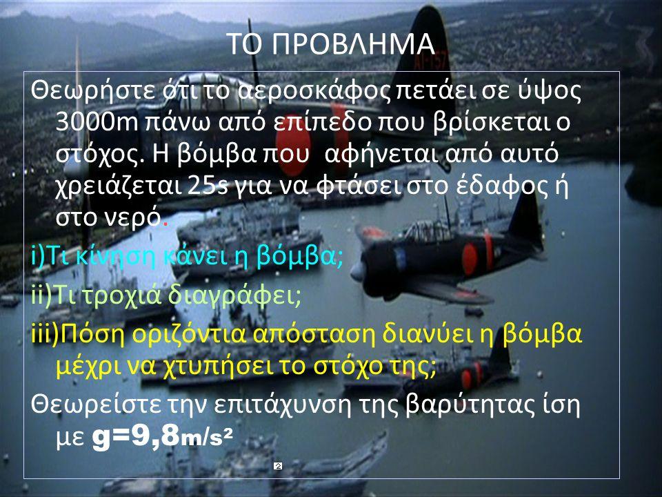 ΤΟ ΠΡΟΒΛΗΜΑ Θεωρήστε ότι το αεροσκάφος πετάει σε ύψος 3000m πάνω από επίπεδο που βρίσκεται ο στόχος. Η βόμβα που αφήνεται από αυτό χρειάζεται 25s για