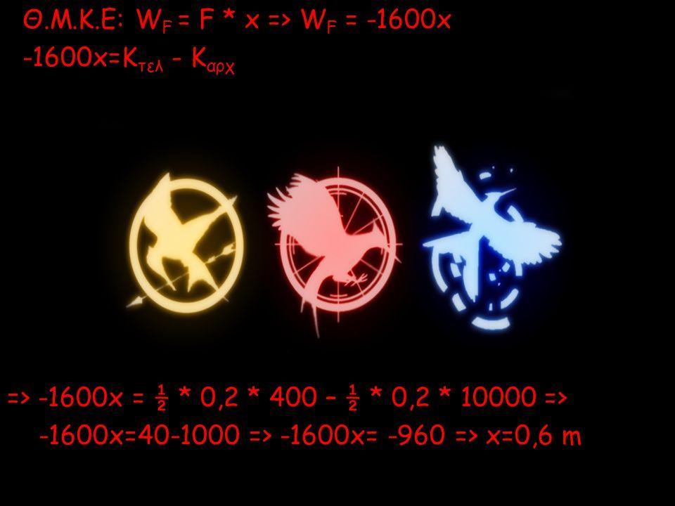 Θ.Μ.Κ.Ε: W F = F * x => W F = -1600x -1600x=Κ τελ - Κ αρχ => -1600x = ½ * 0,2 * 400 – ½ * 0,2 * 10000 => -1600x=40-1000 => -1600x= -960 => x=0,6 m
