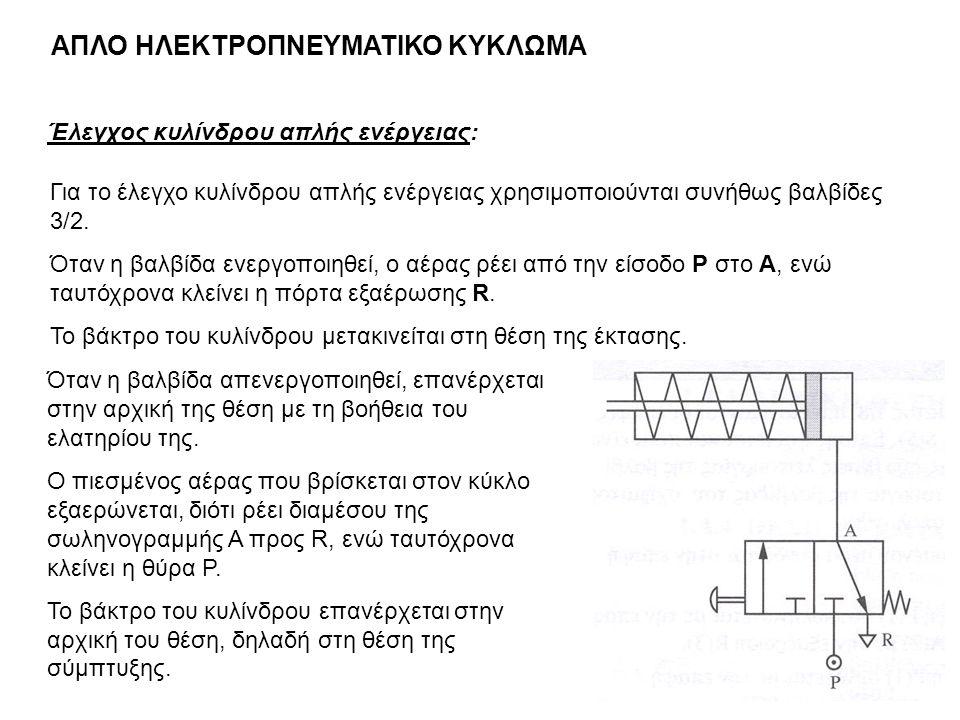 Έλεγχος κυλίνδρου απλής ενέργειας: Για το έλεγχο κυλίνδρου απλής ενέργειας χρησιμοποιούνται συνήθως βαλβίδες 3/2. Όταν η βαλβίδα ενεργοποιηθεί, ο αέρα