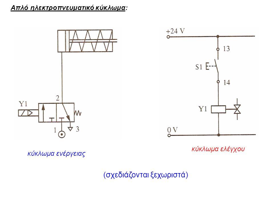 (σχεδιάζονται ξεχωριστά) Απλό ηλεκτροπνευματικό κύκλωμα: κύκλωμα ελέγχου κύκλωμα ενέργειας