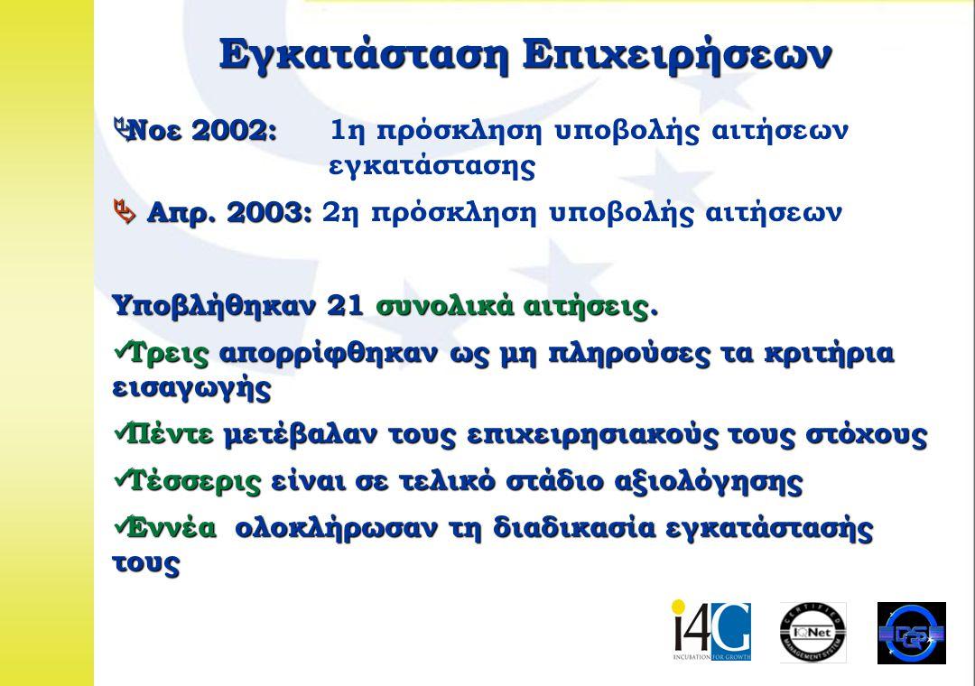 01.02.02 Εγκατάσταση Επιχειρήσεων  Νοε 2002:  Νοε 2002:1η πρόσκληση υποβολής αιτήσεων εγκατάστασης  Απρ.