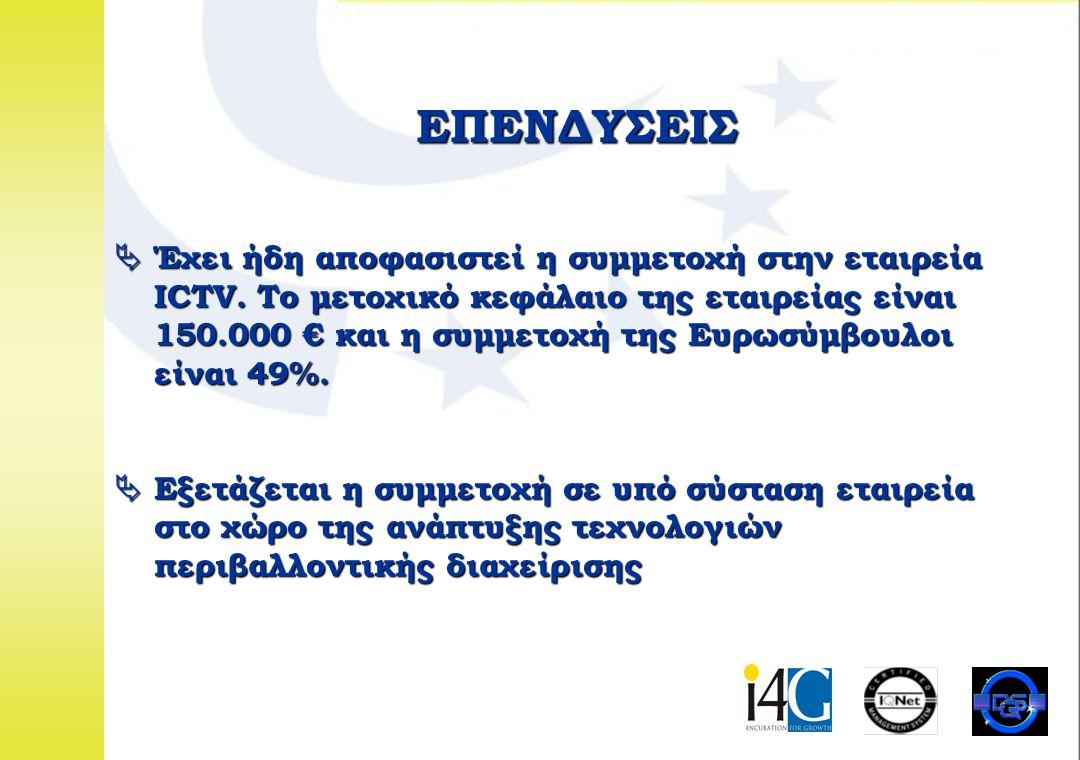 01.02.02 ΕΠΕΝΔΥΣΕΙΣ  Έχει ήδη αποφασιστεί η συμμετοχή στην εταιρεία ICTV.
