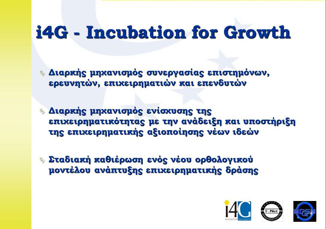 01.02.02 i4G - Incubation for Growth Ä Διαρκής μηχανισμός συνεργασίας επιστημόνων, ερευνητών, επιχειρηματιών και επενδυτών Ä Διαρκής μηχανισμός ενίσχυσης της επιχειρηματικότητας με την ανάδειξη και υποστήριξη της επιχειρηματικής αξιοποίησης νέων ιδεών Ä Σταδιακή καθιέρωση ενός νέου ορθολογικού μοντέλου ανάπτυξης επιχειρηματικής δράσης