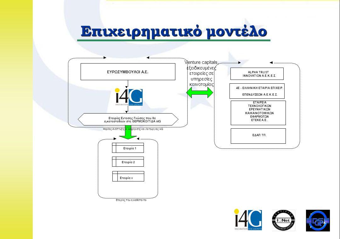 01.02.02 Κύκλος εργασιών εγκατεστημένων επιχειρήσεων 2003 1,4 εκ.