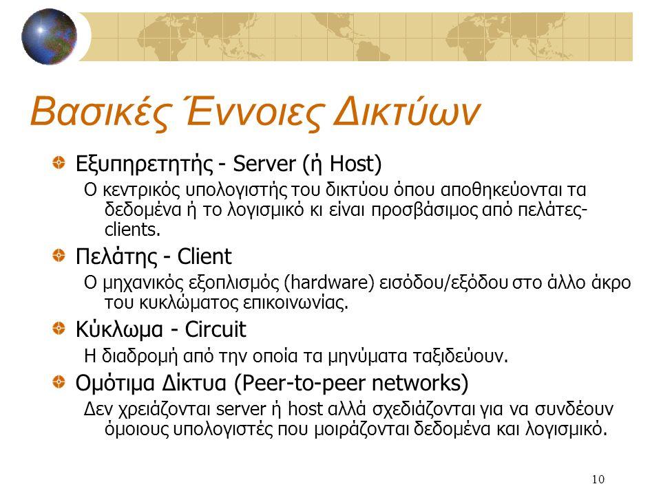 10 Βασικές Έννοιες Δικτύων Εξυπηρετητής - Server (ή Host) Ο κεντρικός υπολογιστής του δικτύου όπου αποθηκεύονται τα δεδομένα ή το λογισμικό κι είναι προσβάσιμος από πελάτες- clients.
