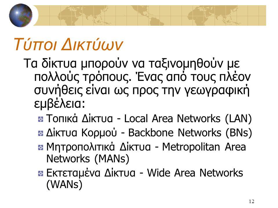 12 Τύποι Δικτύων Τα δίκτυα μπορούν να ταξινομηθούν με πολλούς τρόπους.