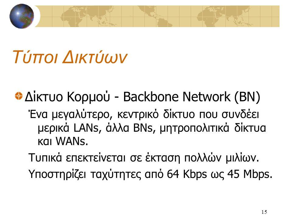 15 Τύποι Δικτύων Δίκτυο Κορμού - Backbone Network (BN) Ένα μεγαλύτερο, κεντρικό δίκτυο που συνδέει μερικά LANs, άλλα BNs, μητροπολιτικά δίκτυα και WANs.