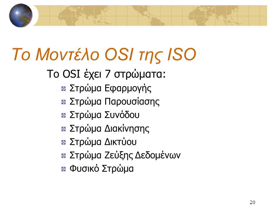20 Το Μοντέλο OSI της ISO Το OSI έχει 7 στρώματα: Στρώμα Εφαρμογής Στρώμα Παρουσίασης Στρώμα Συνόδου Στρώμα Διακίνησης Στρώμα Δικτύου Στρώμα Ζεύξης Δεδομένων Φυσικό Στρώμα