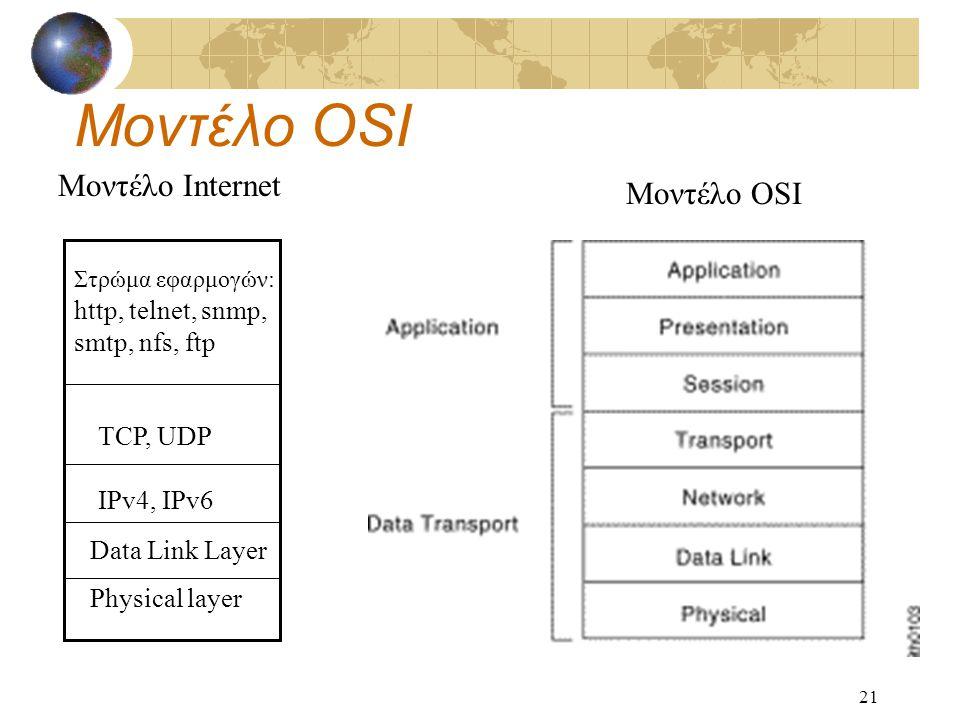 21 Μοντέλο OSI Στρώμα εφαρμογών: http, telnet, snmp, smtp, nfs, ftp TCP, UDP Data Link Layer Physical layer Μοντέλο Internet IPv4, IPv6