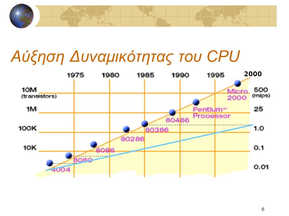 6 Αύξηση Δυναμικότητας του CPU 2000