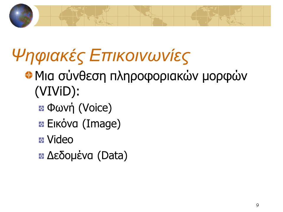 9 Ψηφιακές Επικοινωνίες Μια σύνθεση πληροφοριακών μορφών (VIViD): Φωνή (Voice) Εικόνα (Image) Video Δεδομένα (Data)