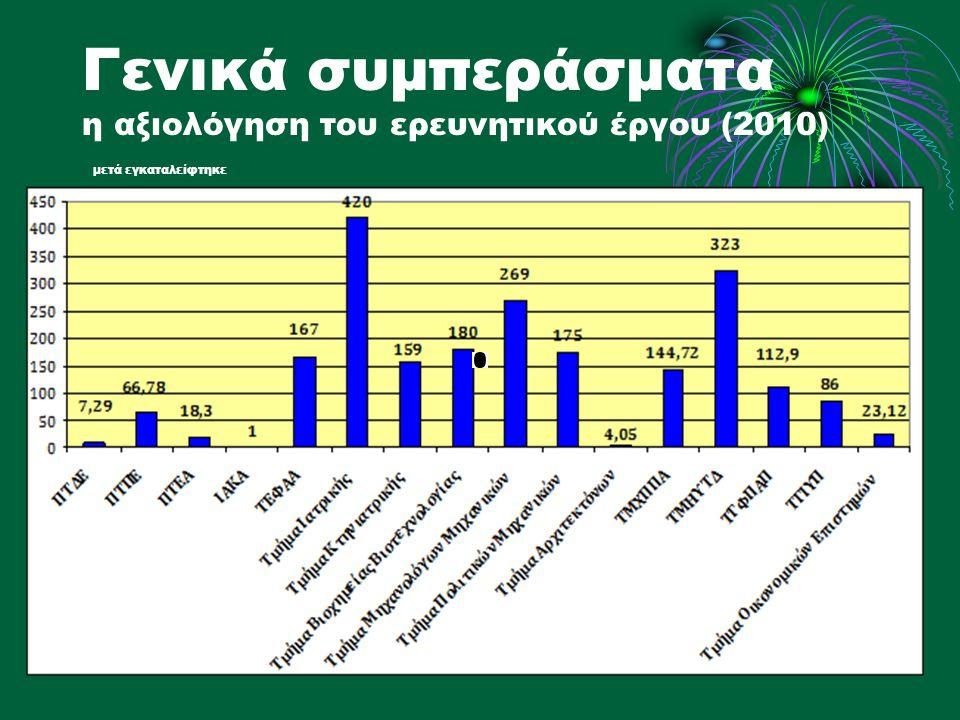Γενικά συμπεράσματα η αξιολόγηση του ερευνητικού έργου (2010) μετά εγκαταλείφτηκε