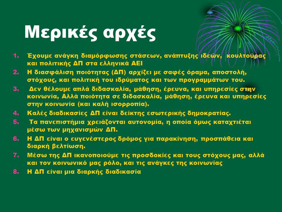Μερικές αρχές 1.Έχουμε ανάγκη διαμόρφωσης στάσεων, ανάπτυξης ιδεών, κουλτούρας και πολιτικής ΔΠ στα ελληνικά ΑΕΙ 2.Η διασφάλιση ποιότητας (ΔΠ) αρχίζει με σαφές όραμα, αποστολή, στόχους, και πολιτική του ιδρύματος και των προγραμμάτων του.