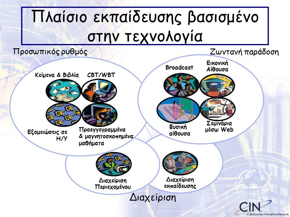 Διαχείριση Περιεχομένου Πλαίσιο εκπαίδευσης βασισμένο στην τεχνολογία Κείμενα & Βιβλία Προεγγεγραμμένα & μαγνητοσκοπημένα μαθήματα Διαχείριση εκπαίδευσης Broadcast CBT/WBT Εξομειώσεις σε Η/Υ Εικονική Αίθουσα Προσωπικός ρυθμός Ζωντανή παράδοση Διαχείριση Σεμινάρια μέσω Web Φυσική αίθουσα