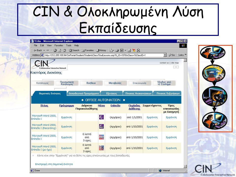CIN & Ολοκληρωμένη Λύση Εκπαίδευσης