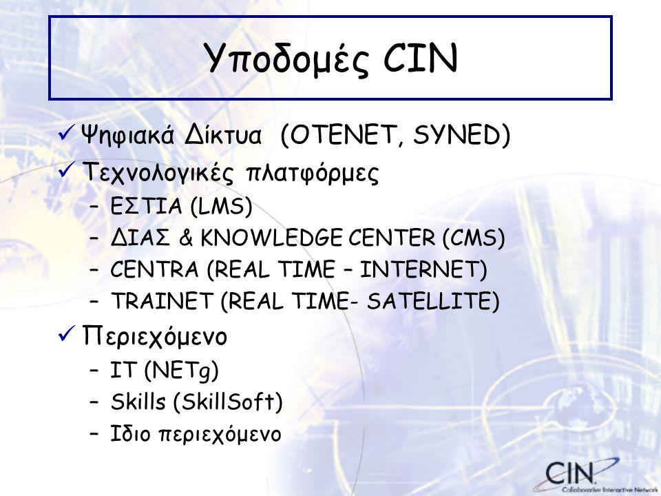 Υποδομές CIN Ψηφιακά Δίκτυα (ΟΤΕΝΕΤ, SYNED) Τεχνολογικές πλατφόρμες –ΕΣΤΙΑ (LMS) –ΔΙΑΣ & KNOWLEDGE CENTER (CMS) –CENTRA (REAL TIME – INTERNET) –TRAINET (REAL TIME- SATELLITE) Περιεχόμενο –ΙΤ (NΕΤg) –Skills (SkillSoft) –Ιδιο περιεχόμενο