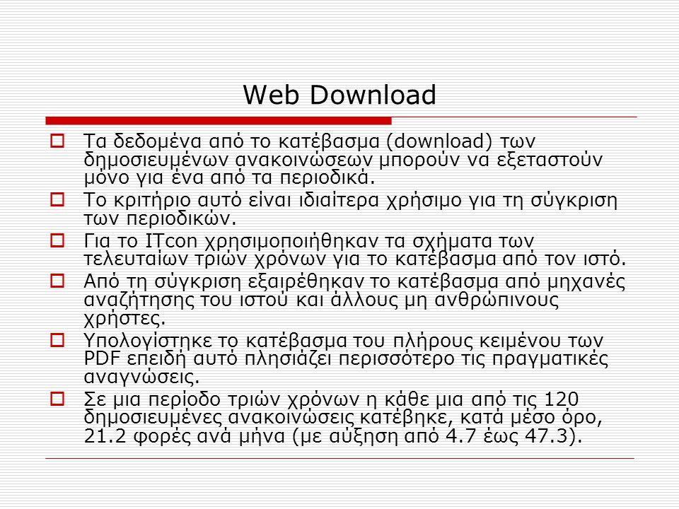 Web Download  Τα δεδομένα από το κατέβασμα (download) των δημοσιευμένων ανακοινώσεων μπορούν να εξεταστούν μόνο για ένα από τα περιοδικά.