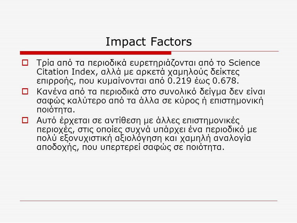 Impact Factors  Τρία από τα περιοδικά ευρετηριάζονται από το Science Citation Index, αλλά με αρκετά χαμηλούς δείκτες επιρροής, που κυμαίνονται από 0.219 έως 0.678.