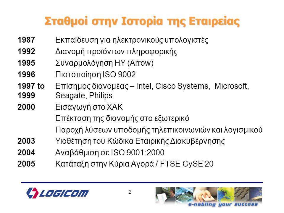 2 Σταθμοί στην Iστορία της Eταιρείας 1987Εκπαίδευση για ηλεκτρονικούς υπολογιστές 1992Διανομή προϊόντων πληροφορικής 1995Συναρμολόγηση ΗΥ (Arrow) 1996Πιστοποίηση ISO 9002 1997 to 1999 Επίσημος διανομέας – Intel, Cisco Systems, Microsoft, Seagate, Philips 2000 2003 2004 2005 Εισαγωγή στο ΧΑΚ Επέκταση της διανομής στο εξωτερικό Παροχή λύσεων υποδομής τηλεπικοινωνιών και λογισμικού Υιοθέτηση του Κώδικα Εταιρικής Διακυβέρνησης Αναβάθμιση σε ISO 9001:2000 Κατάταξη στην Κύρια Αγορά / FTSE CySE 20