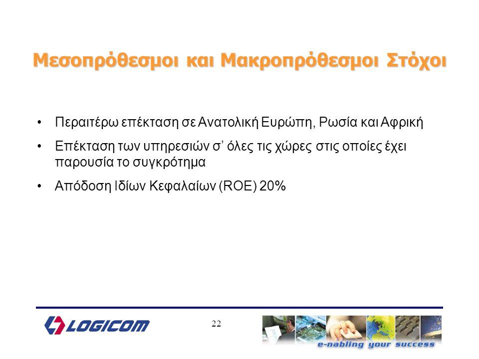 22 Περαιτέρω επέκταση σε Ανατολική Ευρώπη, Ρωσία και Αφρική Επέκταση των υπηρεσιών σ' όλες τις χώρες στις οποίες έχει παρουσία το συγκρότημα Απόδοση Iδίων Kεφαλαίων (ROE) 20% Μεσοπρόθεσμοι και Μακροπρόθεσμοι Στόχοι
