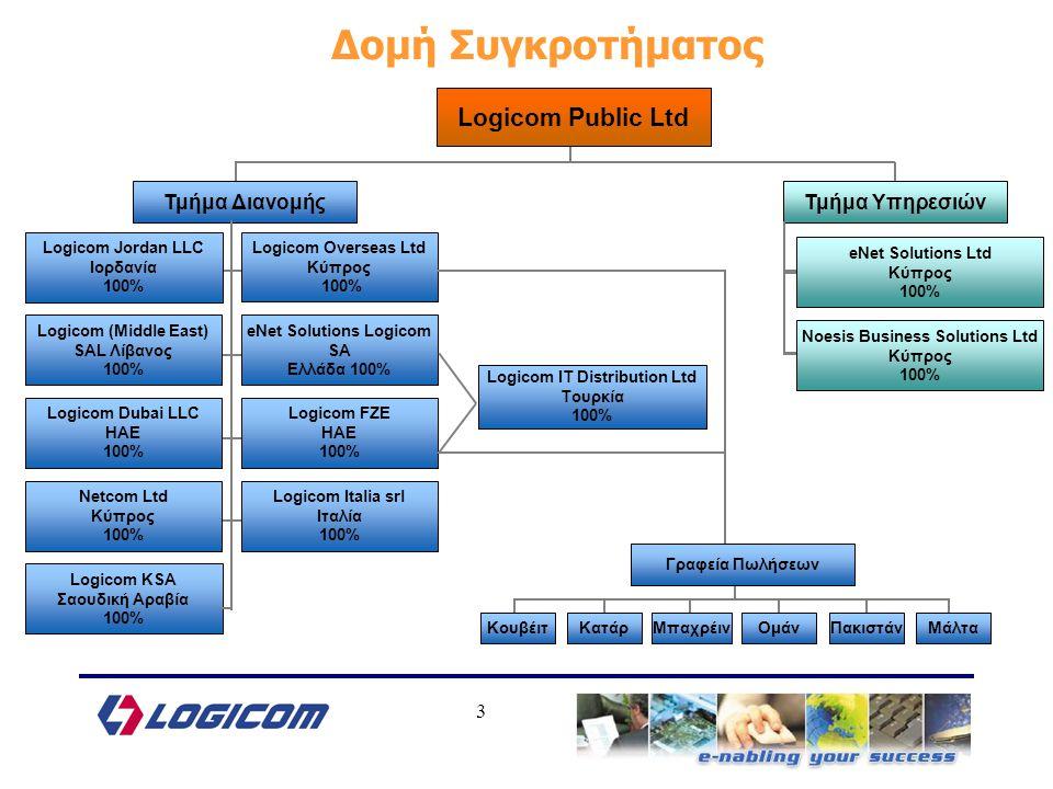 3 Δομή Συγκροτήματος Logicom Public Ltd Τμήμα Διανομής Logicom Dubai LLC ΗΑΕ 100% Logicom FZE ΗΑΕ 100% Logicom Overseas Ltd Κύπρος 100% Logicom Jordan LLC Ιορδανία 100% Logicom (Middle East) SAL Λίβανος 100% eNet Solutions Logicom SA Ελλάδα 100% Netcom Ltd Κύπρος 100% Logicom Italia srl Ιταλία 100% Logicom ΙΤ Distribution Ltd Τουρκία 100% Logicom KSA Σαουδική Αραβία 100% ΟμάνΠακιστάνΜπαχρέινΚατάρ Γραφεία Πωλήσεων ΚουβέιτΜάλτα Noesis Business Solutions Ltd Κύπρος 100% eNet Solutions Ltd Κύπρος 100% Τμήμα Υπηρεσιών