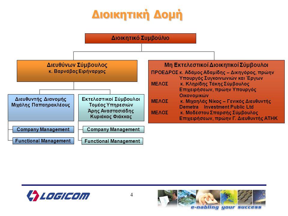 4 Διοικητική Δομή Διοικητικό Συμβούλιο Μη Εκτελεστικοί Διοικητικοί Σύμβουλοι ΠΡΟΕΔΡΟΣ κ.