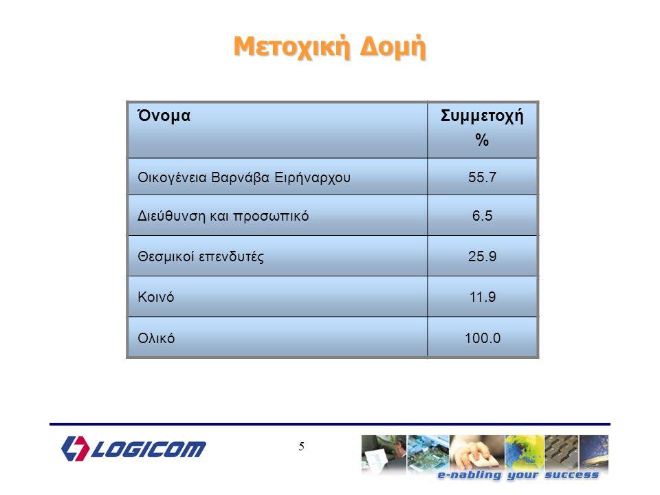 5 Μετοχική Δομή ΌνομαΣυμμετοχή % Οικογένεια Βαρνάβα Ειρήναρχου55.7 Διεύθυνση και προσωπικό6.5 Θεσμικοί επενδυτές25.9 Κοινό11.9 Ολικό100.0