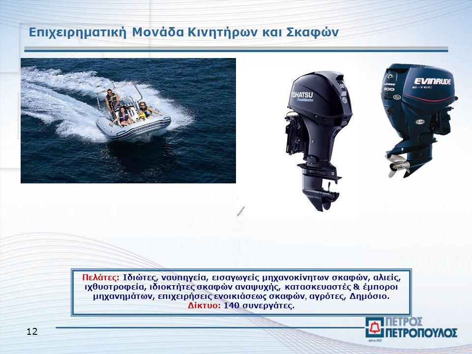 12 Επιχειρηματική Μονάδα Κινητήρων και Σκαφών Πελάτες: Ιδιώτες, ναυπηγεία, εισαγωγείς μηχανοκίνητων σκαφών, αλιείς, ιχθυοτροφεία, ιδιοκτήτες σκαφών αναψυχής, κατασκευαστές & έμποροι μηχανημάτων, επιχειρήσεις ενοικιάσεω ς σκαφών, αγρότες, Δημόσιο.