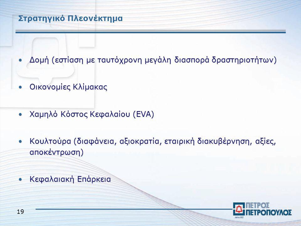 19 Στρατηγικό Πλεονέκτημα Δομή (εστίαση με ταυτόχρονη μεγάλη διασπορά δραστηριοτήτων)Δομή (εστίαση με ταυτόχρονη μεγάλη διασπορά δραστηριοτήτων) Οικονομίες ΚλίμακαςΟικονομίες Κλίμακας Χαμηλό Κόστος Κεφαλαίου (EVA)Χαμηλό Κόστος Κεφαλαίου (EVA) Κουλτούρα (διαφάνεια, αξιοκρατία, εταιρική διακυβέρνηση, αξίες, αποκέντρωση)Κουλτούρα (διαφάνεια, αξιοκρατία, εταιρική διακυβέρνηση, αξίες, αποκέντρωση) Κεφαλαιακή ΕπάρκειαΚεφαλαιακή Επάρκεια