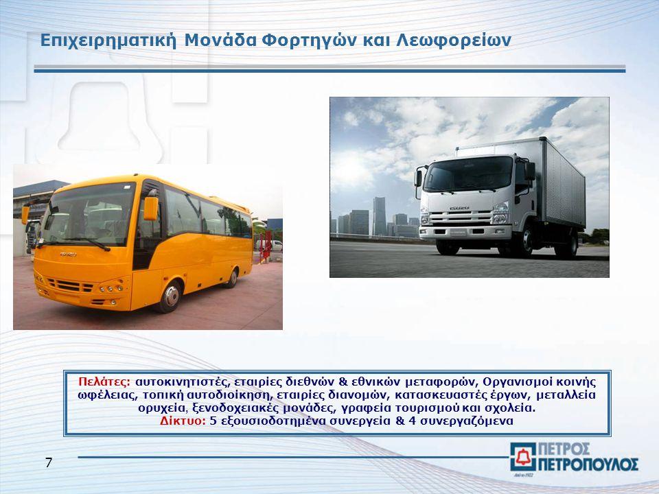 7 Πελάτες: αυτοκινητιστές, εταιρίες διεθνών & εθνικών μεταφορών, Οργανισμοί κοινής ωφέλειας, τοπική αυτοδιοίκηση, εταιρίες διανομών, κατασκευαστές έργων, μεταλλεία ορυχεία, ξενοδοχειακές μονάδες, γραφεία τουρισμού και σχολεία.