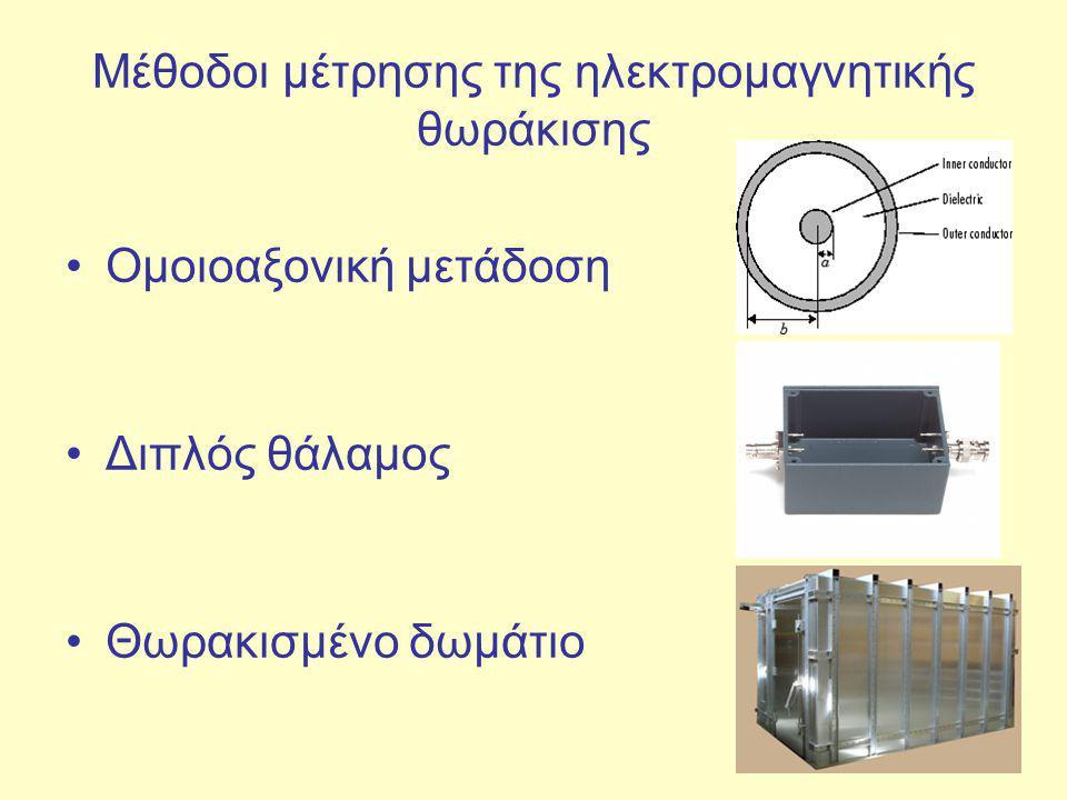Μέθοδοι μέτρησης της ηλεκτρομαγνητικής θωράκισης Ομοιοαξονική μετάδοση Διπλός θάλαμος Θωρακισμένο δωμάτιο