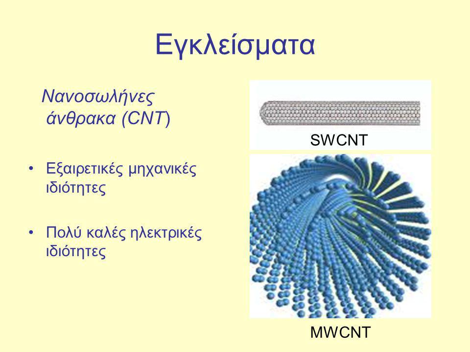 Εγκλείσματα Νανοσωλήνες άνθρακα (CNT) Εξαιρετικές μηχανικές ιδιότητες Πολύ καλές ηλεκτρικές ιδιότητες SWCNT MWCNT