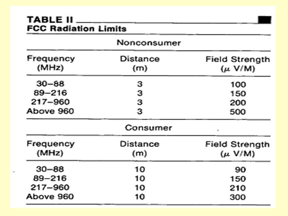 Θωράκιση O όρος χρησιμοποιείται για να περιγράψει την αποτελεσματική έμφραξη της ηλεκτρομαγνητική παρεμβολής (ΕΜΙ), είναι το αγώγιμο μέσο το οποίο ανακλά, απορροφά ή μεταβιβάζει ηλεκτρομαγνητικές παρεμβολές στο έδαφος.