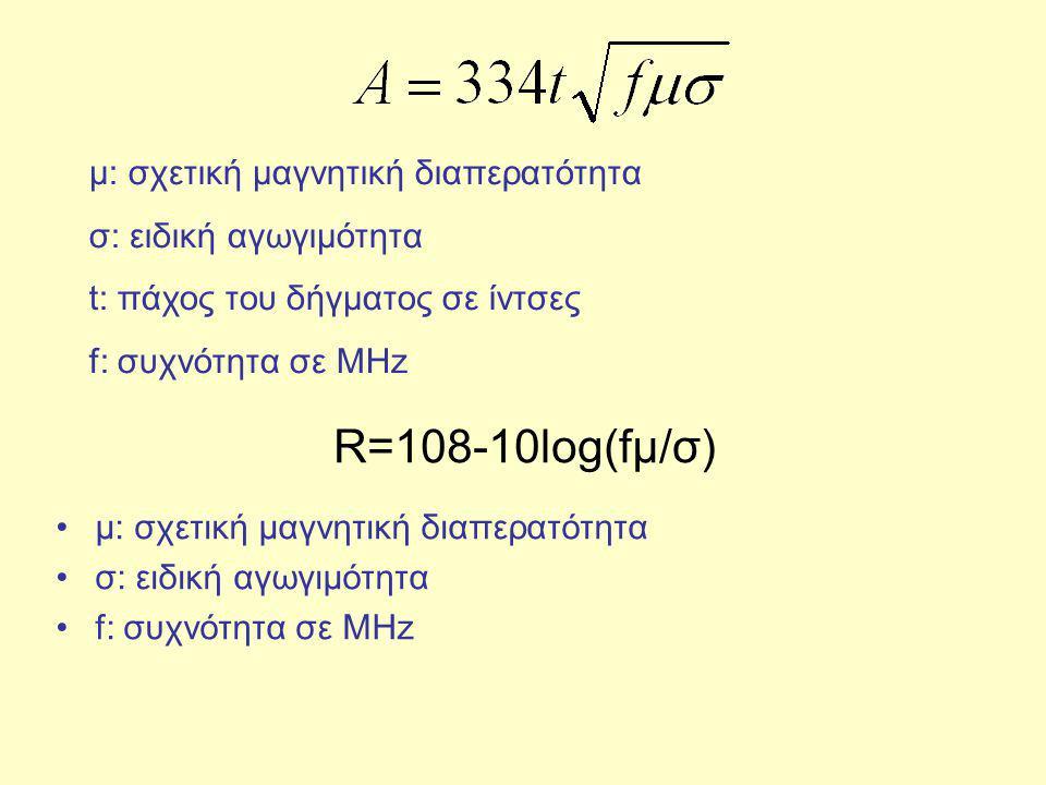 μ: σχετική μαγνητική διαπερατότητα σ: ειδική αγωγιμότητα t: πάχος του δήγματος σε ίντσες f: συχνότητα σε MHz R=108-10log(fμ/σ) μ: σχετική μαγνητική διαπερατότητα σ: ειδική αγωγιμότητα f: συχνότητα σε MHz