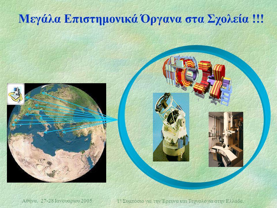 Αθήνα, 27-28 Ιανουαρίου 2005 1 ο Συμπόσιο για την Έρευνα και Τεχνολογία στην Ελλάδα. Μεγάλα Επιστημονικά Όργανα στα Σχολεία !!!